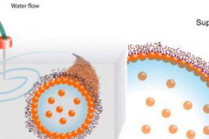 Ученые освоили 3D-печать жидкостью