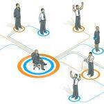 Краудсорсинг в бизнесе и самоуправлении