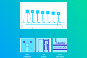 В МФТИ создали квантовый чип со звуковым резонатором