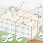 О заземлении в многоэтажном доме