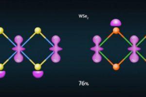 Ученые сделали важный шаг к созданию электроники с управляемыми свойствами