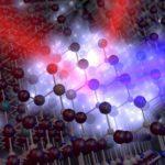 """Ученые НИЯУ """"МИФИ"""" вместе с коллегами из-за рубежа впервые обобщили опыт исследований плазмонных резонансов"""