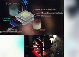Создан эффективный гибрид солнечной панели и проточной батареи