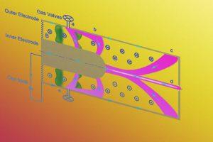 Физики запустили термоядерную реакцию в стабилизированном Z-пинче