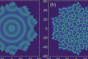 Квазикристаллам в магнитном поле предсказали экзотическую сверхпроводимость