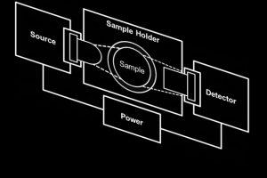 Химики удешевили спектрофотометр светодиодами