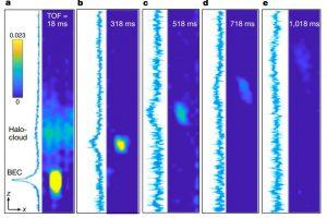 Бозе-конденсат на МКС показал рекордное время свободного расширения