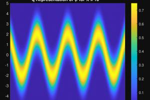 Теоретики установили верхний предел для фундаментального периода времени