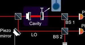 Физики собрали 128-кубитный чип на фотонной интегральной схеме