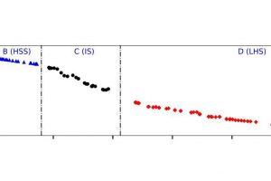 Новая вспышка подтверждает природу рентгеновской двойной звезды MAXI J1727–203