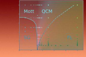 Физики смоделировали поведение странных металлов