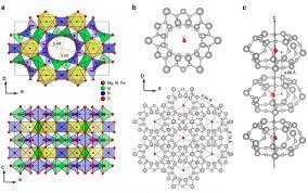 Физики упорядочили электродипольную решетку молекул воды