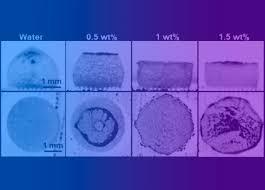 Физики заморозили микрокаплю в форме цилиндра
