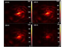 Терагерцевый лазер научили работать вне лаборатории