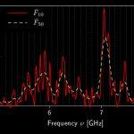 Периодическую часть спектра быстрого радиовсплеска объяснили дифракционным линзированием