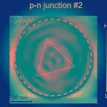 У состояний круглых квантовых точек не нашли вращательной симметрии