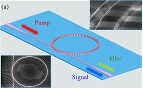 Интегральные источники одиночных фотонов стали в десять раз ярче