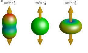 Физики «попинали» квантовое гало