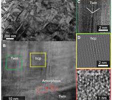 Экстремальные нагрузки вызвали появление аморфных фаз в высокоэнтропийном сплаве