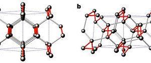 Рентген алмаза под рекордным давлением указал на устойчивость углеродных связей
