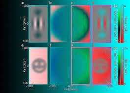 Квантовую голограмму получили без сложения волн