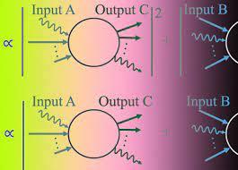 Суперпозиция электронного состояния изменила свойства тормозного излучения