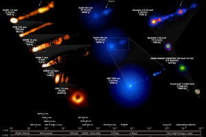 Телескопы объединились для беспрецедентных исследований знаменитой черной дыры