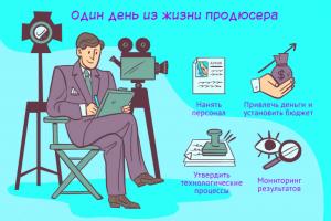 Что нужно знать для продюсирования проектов: советы от онлайн-школы продюсеров