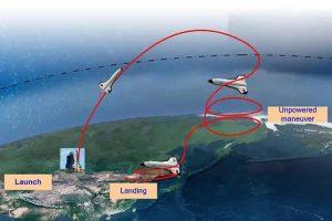 Китайский многоразовый суборбитальный корабль совершил экспериментальный полет