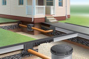 Инженерные системы водоотведения: что в них входит, какие существуют нюансы проектирования